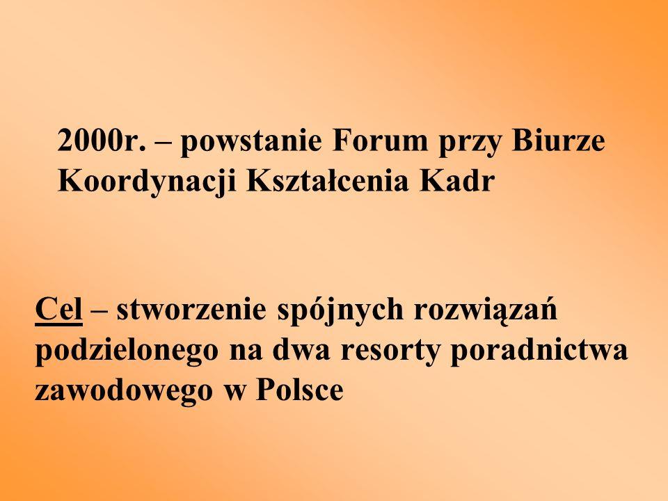 2000r. – powstanie Forum przy Biurze Koordynacji Kształcenia Kadr Cel – stworzenie spójnych rozwiązań podzielonego na dwa resorty poradnictwa zawodowe