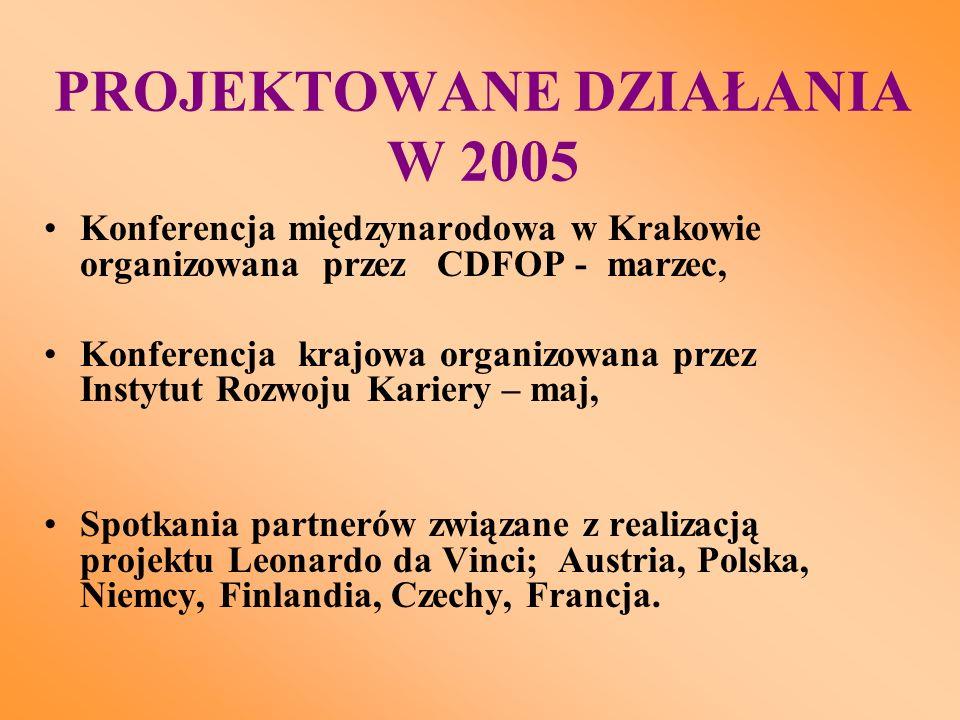 PROJEKTOWANE DZIAŁANIA W 2005 Konferencja międzynarodowa w Krakowie organizowana przez CDFOP - marzec, Konferencja krajowa organizowana przez Instytut Rozwoju Kariery – maj, Spotkania partnerów związane z realizacją projektu Leonardo da Vinci; Austria, Polska, Niemcy, Finlandia, Czechy, Francja.