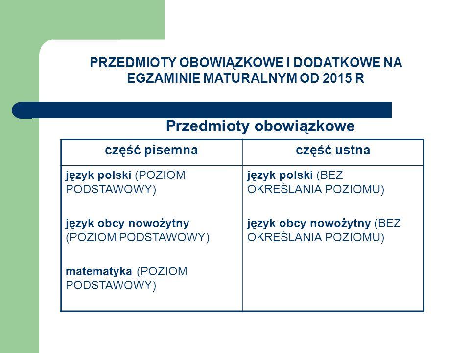 PRZEDMIOTY OBOWIĄZKOWE I DODATKOWE NA EGZAMINIE MATURALNYM OD 2015 R część pisemnaczęść ustna język polski (POZIOM PODSTAWOWY) język obcy nowożytny (POZIOM PODSTAWOWY) matematyka (POZIOM PODSTAWOWY) język polski (BEZ OKREŚLANIA POZIOMU) język obcy nowożytny (BEZ OKREŚLANIA POZIOMU) Przedmioty obowiązkowe