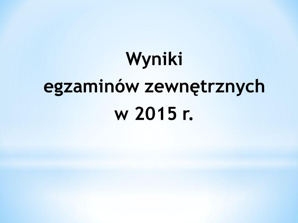Wyniki egzaminów zewnętrznych w 2015 r.