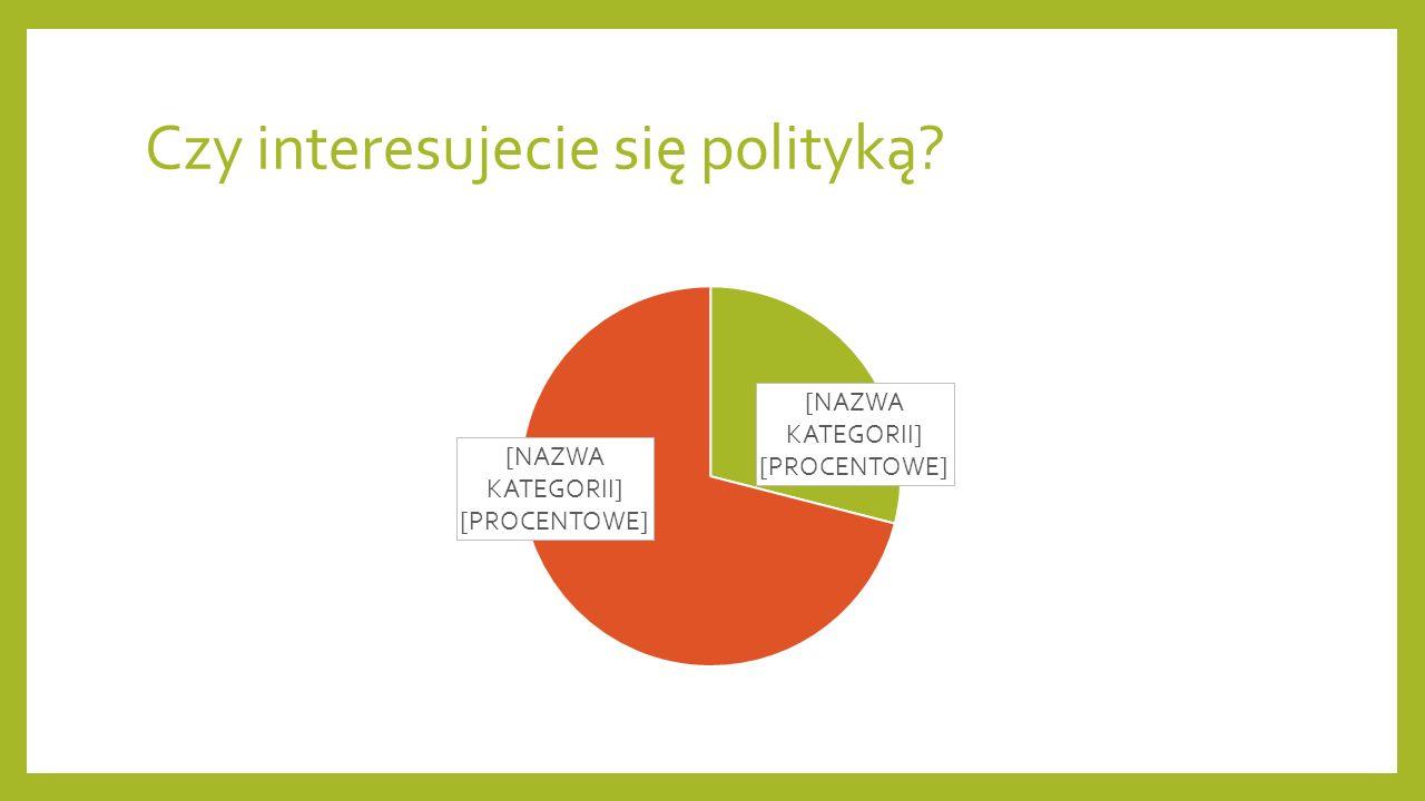 Czy interesujecie się polityką?
