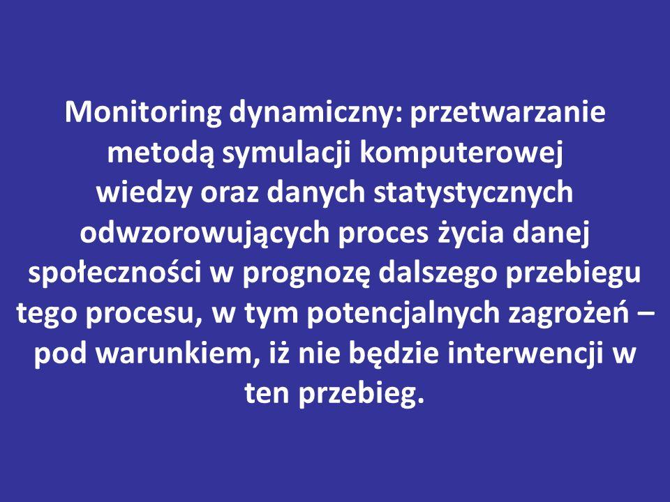 Monitoring dynamiczny: przetwarzanie metodą symulacji komputerowej wiedzy oraz danych statystycznych odwzorowujących proces życia danej społeczności w prognozę dalszego przebiegu tego procesu, w tym potencjalnych zagrożeń – pod warunkiem, iż nie będzie interwencji w ten przebieg.