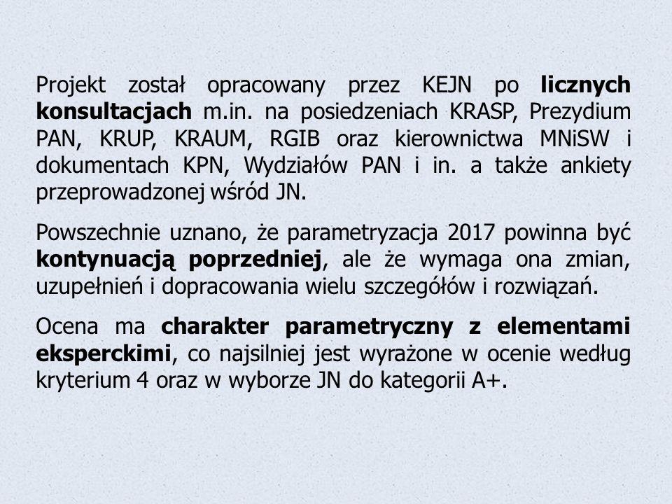 Projekt został opracowany przez KEJN po licznych konsultacjach m.in. na posiedzeniach KRASP, Prezydium PAN, KRUP, KRAUM, RGIB oraz kierownictwa MNiSW