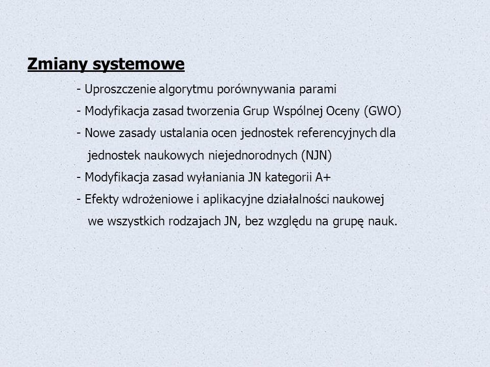 Zmiany systemowe - Uproszczenie algorytmu porównywania parami - Modyfikacja zasad tworzenia Grup Wspólnej Oceny (GWO) - Nowe zasady ustalania ocen jed