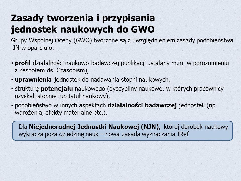 Zasady tworzenia i przypisania jednostek naukowych do GWO Grupy Wspólnej Oceny (GWO) tworzone są z uwzględnieniem zasady podobieństwa JN w oparciu o: