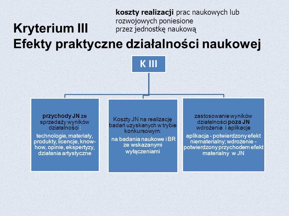 Kryterium III Efekty praktyczne działalności naukowej koszty realizacji prac naukowych lub rozwojowych poniesione przez jednostkę naukową