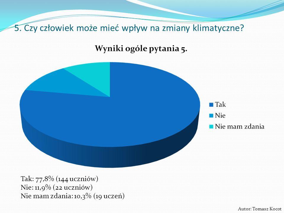 Tak: 77,8% (144 uczniów) Nie: 11,9% (22 uczniów) Nie mam zdania: 10,3% (19 uczeń) 5.