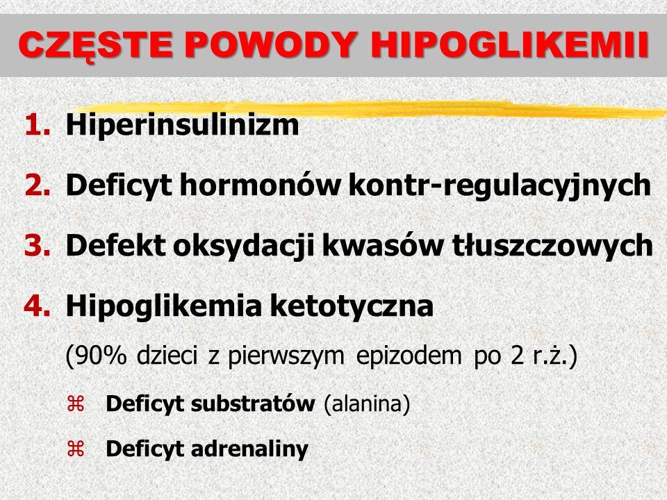 CZĘSTE POWODY HIPOGLIKEMII 1.Hiperinsulinizm 2.Deficyt hormonów kontr-regulacyjnych 3.Defekt oksydacji kwasów tłuszczowych 4.Hipoglikemia ketotyczna (