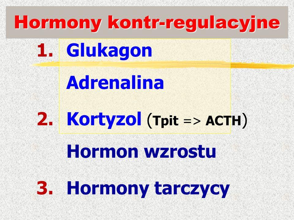 1.Glukagon Adrenalina 2.Kortyzol ( Tpit => ACTH ) Hormon wzrostu 3.Hormony tarczycy Hormony kontr-regulacyjne