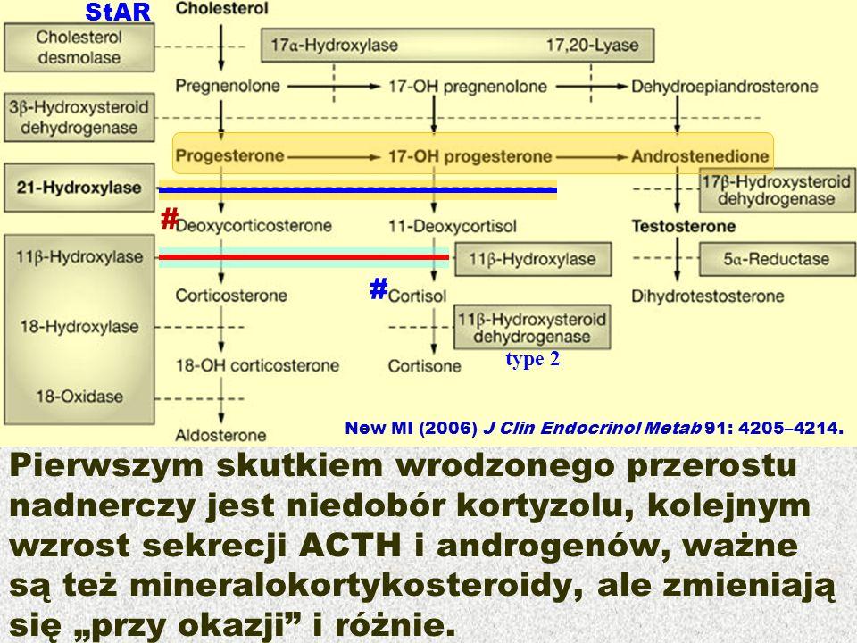 Pierwszym skutkiem wrodzonego przerostu nadnerczy jest niedobór kortyzolu, kolejnym wzrost sekrecji ACTH i androgenów, ważne są też mineralokortykoste