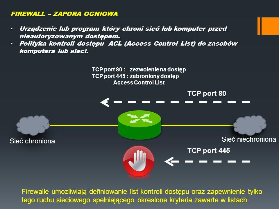 FIREWALL – ZAPORA OGNIOWA Urządzenie lub program Urządzenie lub program który chroni sieć lub komputer przed nieautoryzowanym dostępem. zasobów komput