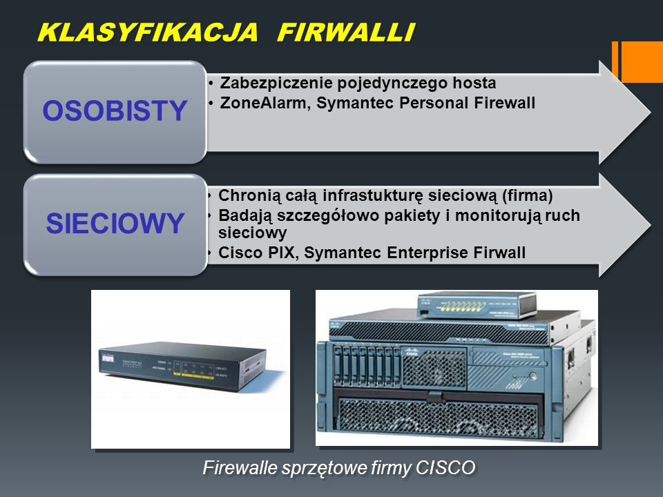 KLASYFIKACJA FIRWALLI Zabezpiczenie pojedynczego hosta ZoneAlarm, Symantec Personal Firewall OSOBISTY Chronią całą infrastukturę sieciową (firma) Bada