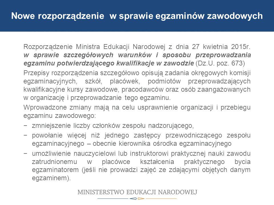 UDZIAŁ W MODERNIZACJI BAZY DYDAKTYCZNEJ Nowe rozporządzenie w sprawie egzaminów zawodowych Rozporządzenie Ministra Edukacji Narodowej z dnia 27 kwietnia 2015r.