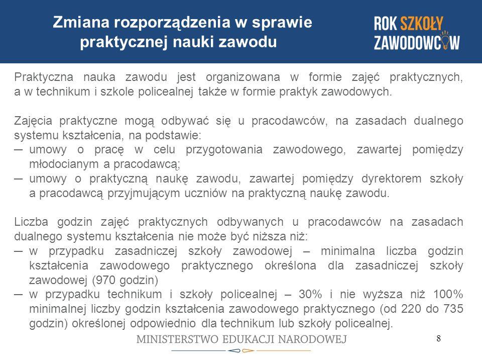Zmiana rozporządzenia w sprawie praktycznej nauki zawodu 8 Praktyczna nauka zawodu jest organizowana w formie zajęć praktycznych, a w technikum i szkole policealnej także w formie praktyk zawodowych.