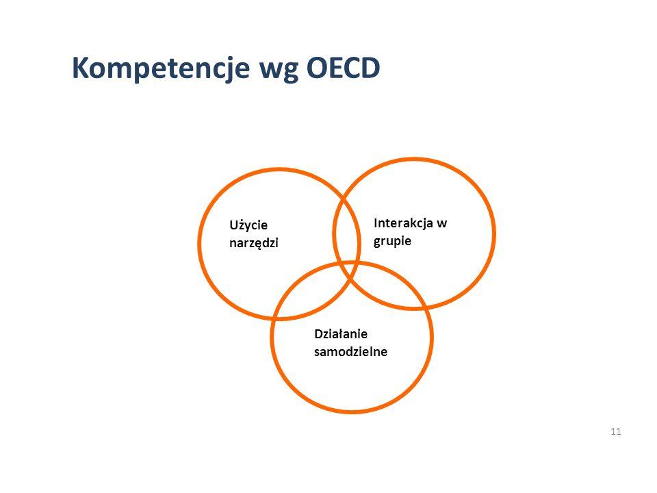 Kompetencje wg OECD 11 Użycie narzędzi Interakcja w grupie Działanie samodzielne