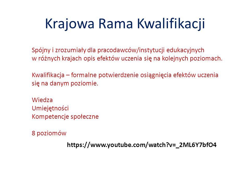 Krajowa Rama Kwalifikacji https://www.youtube.com/watch?v=_2ML6Y7bfO4 Spójny i zrozumiały dla pracodawców/instytucji edukacyjnych w różnych krajach op