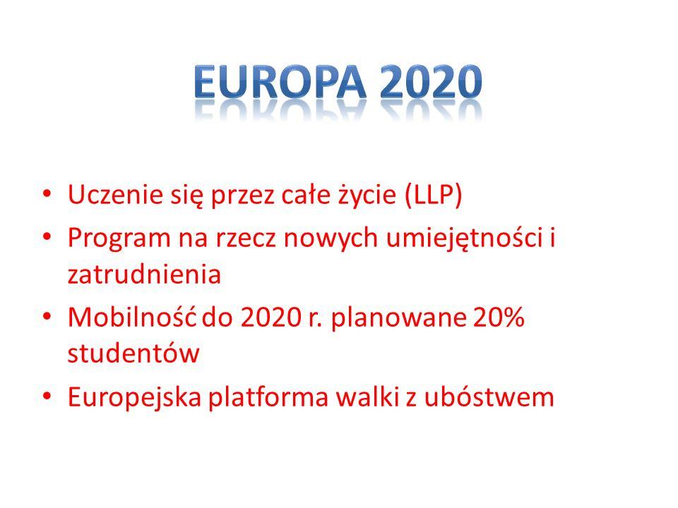 Uczenie się przez całe życie (LLP) Program na rzecz nowych umiejętności i zatrudnienia Mobilność do 2020 r.