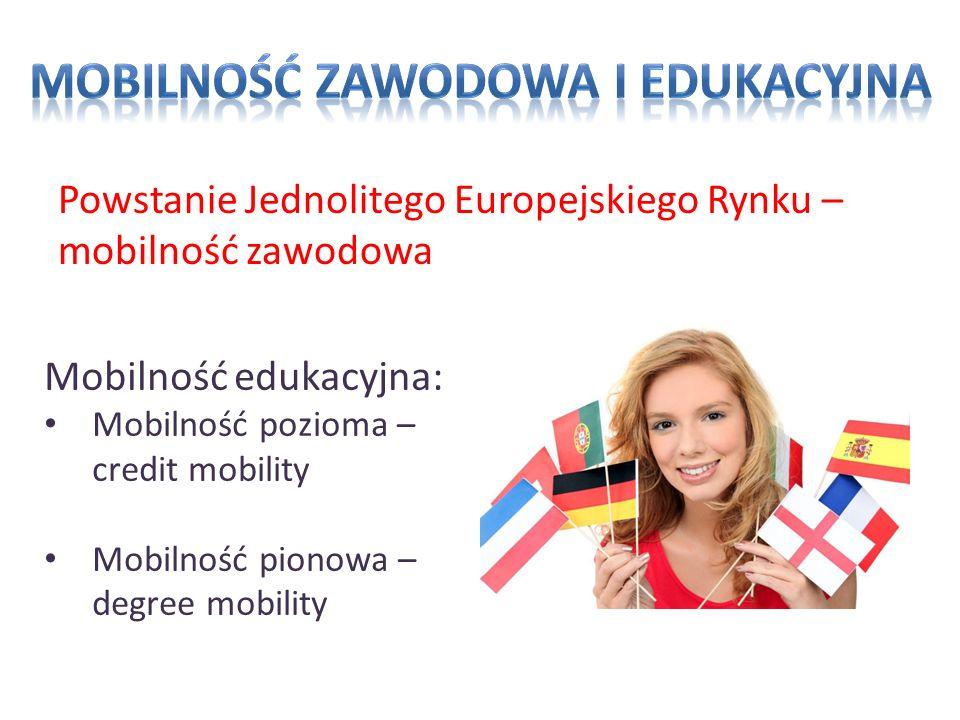 Powstanie Jednolitego Europejskiego Rynku – mobilność zawodowa Mobilność edukacyjna: Mobilność pozioma – credit mobility Mobilność pionowa – degree mobility