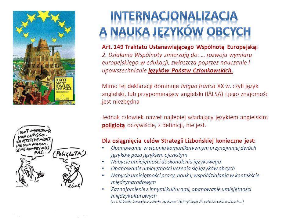 Art. 149 Traktatu Ustanawiającego Wspólnotę Europejską: 2. Działania Wspólnoty zmierzają do: … rozwoju wymiaru europejskiego w edukacji, zwłaszcza pop