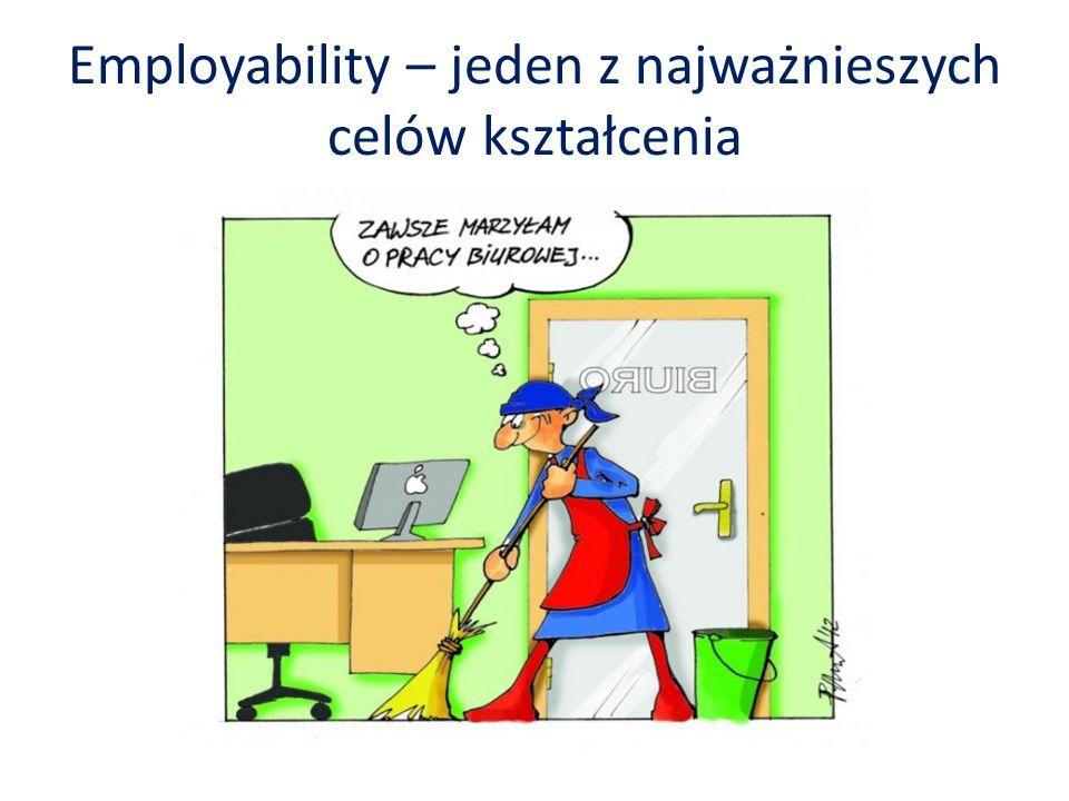 Employability – jeden z najważnieszych celów kształcenia