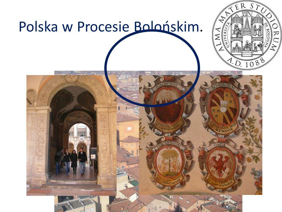 Polska w Procesie Bolońskim.