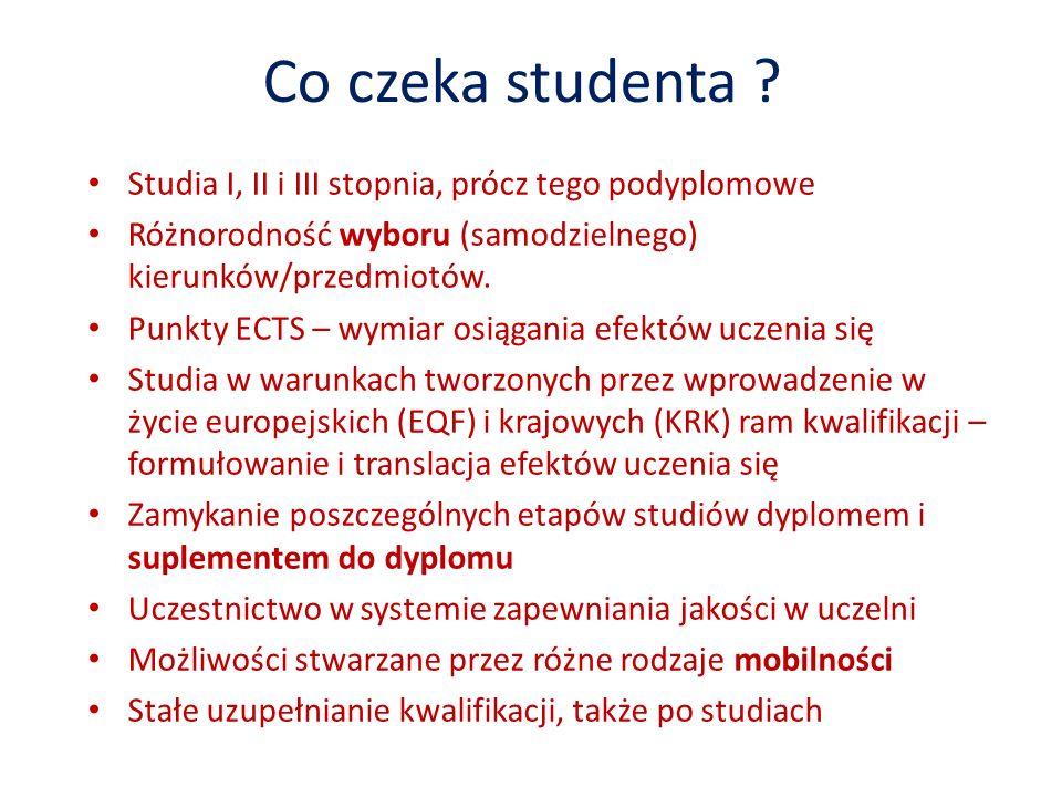 Co czeka studenta ? Studia I, II i III stopnia, prócz tego podyplomowe Różnorodność wyboru (samodzielnego) kierunków/przedmiotów. Punkty ECTS – wymiar