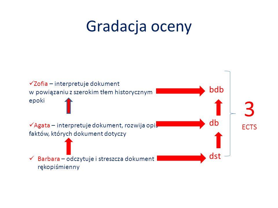 Gradacja oceny Zofia – interpretuje dokument w powiązaniu z szerokim tłem historycznym epoki Agata – interpretuje dokument, rozwija opis faktów, który