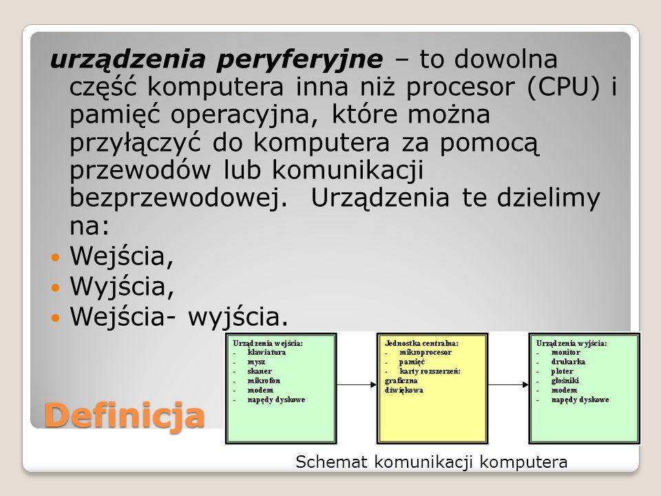 Definicja urządzenia peryferyjne – to dowolna część komputera inna niż procesor (CPU) i pamięć operacyjna, które można przyłączyć do komputera za pomocą przewodów lub komunikacji bezprzewodowej.