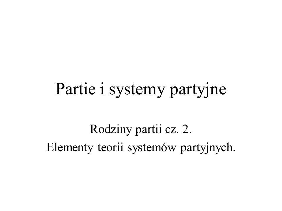 Partie i systemy partyjne Rodziny partii cz. 2. Elementy teorii systemów partyjnych.