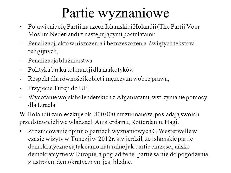 Partie wyznaniowe Pojawienie się Partii na rzecz Islamskiej Holandii (The Partij Voor Moslim Nederland) z następującymi postulatami: -Penalizacji aktów niszczenia i bezczeszczenia świętych tekstów religijnych, -Penalizacja bluźnierstwa -Polityka braku tolerancji dla narkotyków -Respekt dla równości kobiet i mężczyzn wobec prawa, -Przyjęcie Turcji do UE, -Wycofanie wojsk holenderskich z Afganiatanu, wstrzymanie pomocy dla Izraela W Holandii zamieszkuje ok.