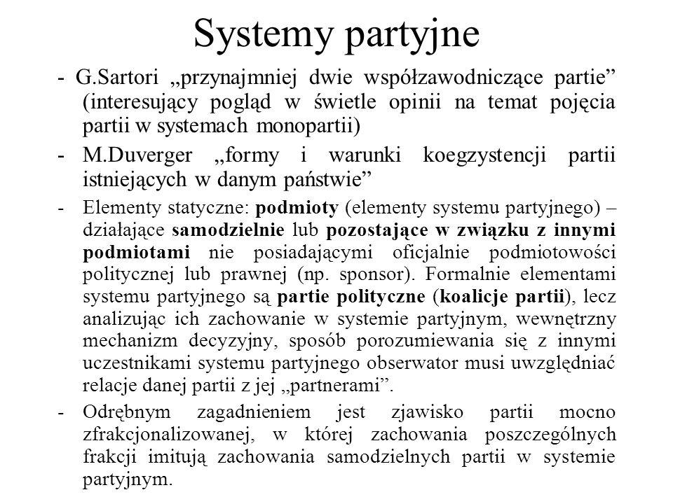 """Systemy partyjne - G.Sartori """"przynajmniej dwie współzawodniczące partie (interesujący pogląd w świetle opinii na temat pojęcia partii w systemach monopartii) -M.Duverger """"formy i warunki koegzystencji partii istniejących w danym państwie -Elementy statyczne: podmioty (elementy systemu partyjnego) – działające samodzielnie lub pozostające w związku z innymi podmiotami nie posiadającymi oficjalnie podmiotowości politycznej lub prawnej (np."""