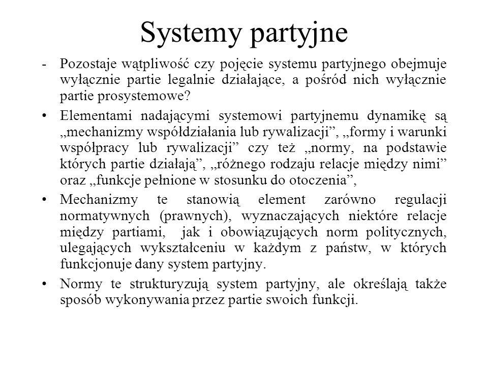 Systemy partyjne -Pozostaje wątpliwość czy pojęcie systemu partyjnego obejmuje wyłącznie partie legalnie działające, a pośród nich wyłącznie partie prosystemowe.