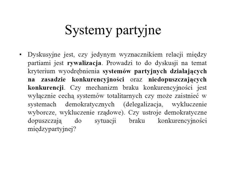 Systemy partyjne Dyskusyjne jest, czy jedynym wyznacznikiem relacji między partiami jest rywalizacja.