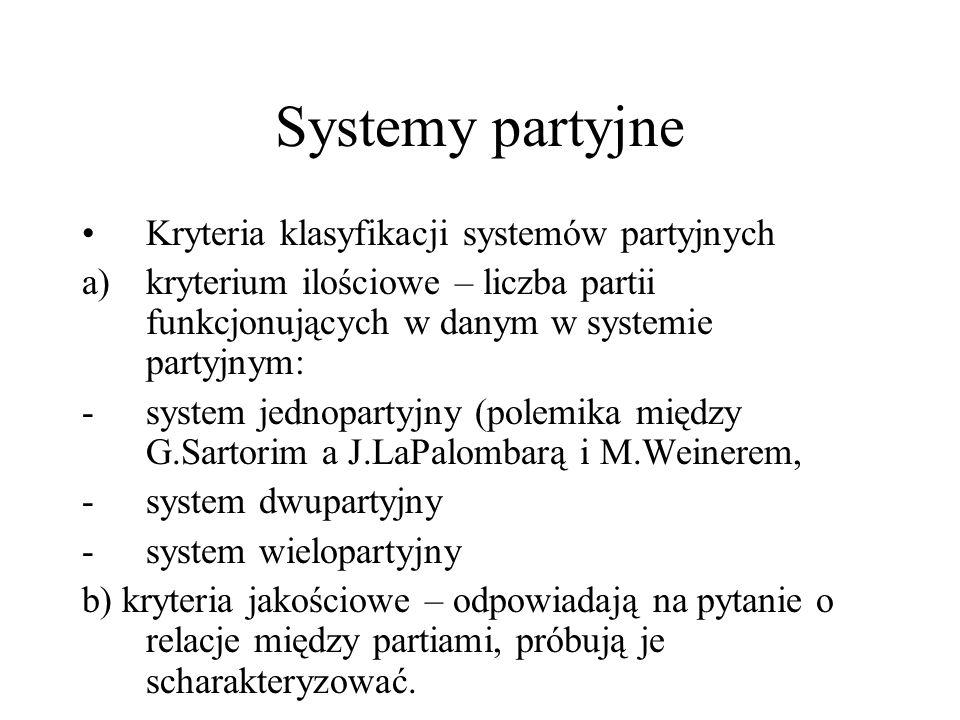 Systemy partyjne Kryteria klasyfikacji systemów partyjnych a)kryterium ilościowe – liczba partii funkcjonujących w danym w systemie partyjnym: -system jednopartyjny (polemika między G.Sartorim a J.LaPalombarą i M.Weinerem, -system dwupartyjny -system wielopartyjny b) kryteria jakościowe – odpowiadają na pytanie o relacje między partiami, próbują je scharakteryzować.