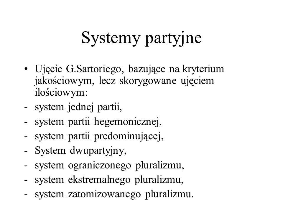 Systemy partyjne Ujęcie G.Sartoriego, bazujące na kryterium jakościowym, lecz skorygowane ujęciem ilościowym: -system jednej partii, -system partii hegemonicznej, -system partii predominującej, -System dwupartyjny, -system ograniczonego pluralizmu, -system ekstremalnego pluralizmu, -system zatomizowanego pluralizmu.