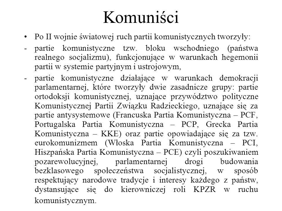 Komuniści Po II wojnie światowej ruch partii komunistycznych tworzyły: -partie komunistyczne tzw.