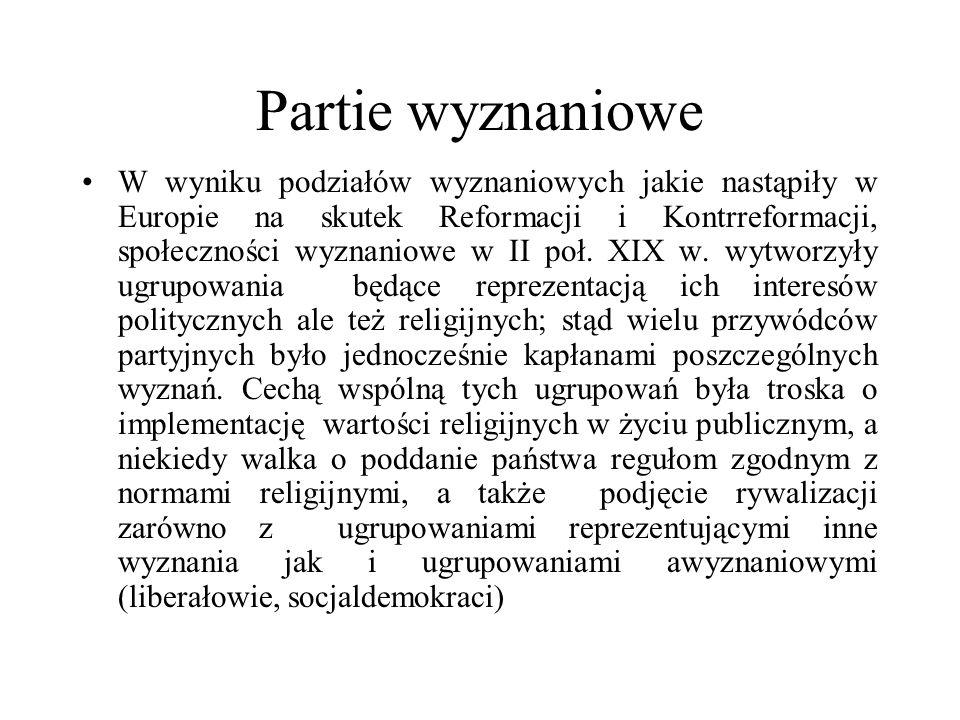 Partie wyznaniowe Po II wojnie światowej zarysował się następujący pejzaż ugrupowań wyznaniowych: ugrupowania katolickie (np.