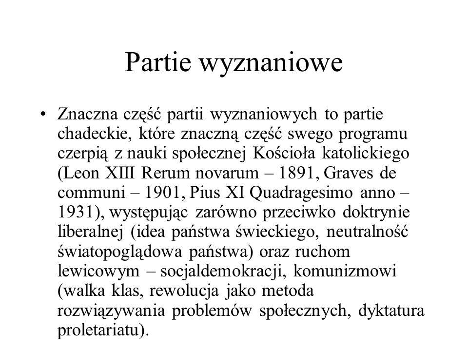 Partie wyznaniowe Znaczna część partii wyznaniowych to partie chadeckie, które znaczną część swego programu czerpią z nauki społecznej Kościoła katolickiego (Leon XIII Rerum novarum – 1891, Graves de communi – 1901, Pius XI Quadragesimo anno – 1931), występując zarówno przeciwko doktrynie liberalnej (idea państwa świeckiego, neutralność światopoglądowa państwa) oraz ruchom lewicowym – socjaldemokracji, komunizmowi (walka klas, rewolucja jako metoda rozwiązywania problemów społecznych, dyktatura proletariatu).