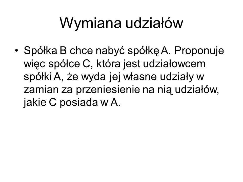 Wymiana udziałów W przypadku gdy spółka nabywająca oraz spółka, której udziały są nabywane, nie podlega w Polsce nieograniczonemu obowiązkowi podatkowemu, neutralność podatkowa wymiany udziałów zostanie zastosowana, o ile spółki te będą podmiotem wymienionym w załączniku nr 3 do u.p.d.o.p.