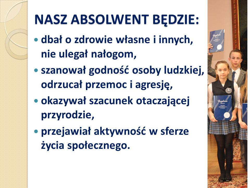- KSZTAŁTOWANIE POSTAW PATRIOTYCZNYCH - AKCJE CHARYTATYWNE