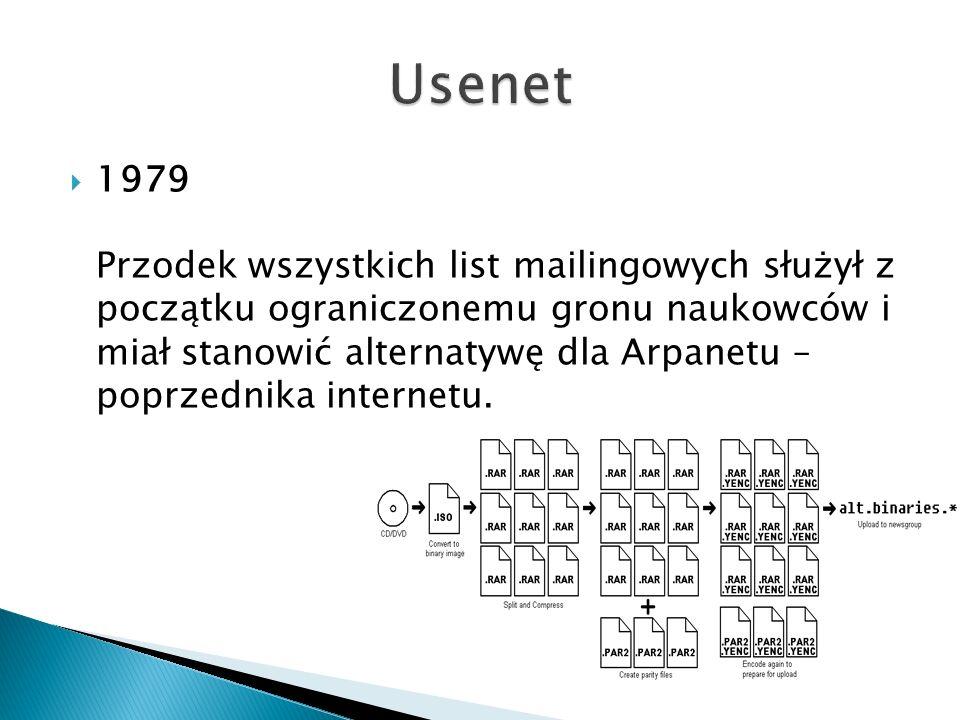  1979 Przodek wszystkich list mailingowych służył z początku ograniczonemu gronu naukowców i miał stanowić alternatywę dla Arpanetu – poprzednika int