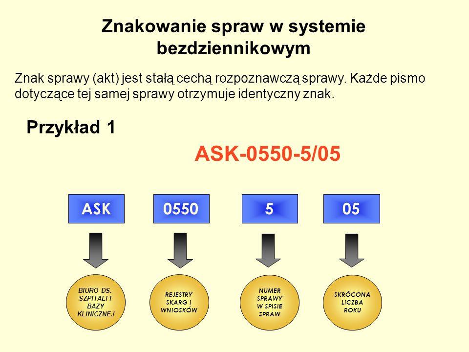 Znakowanie spraw w systemie bezdziennikowym Przykład 1 ASK05505 05 Znak sprawy (akt) jest stałą cechą rozpoznawczą sprawy. Każde pismo dotyczące tej s