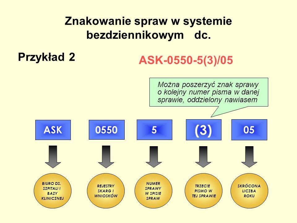 (3) Znakowanie spraw w systemie bezdziennikowym dc. Przykład 2 Można poszerzyć znak sprawy o kolejny numer pisma w danej sprawie, oddzielony nawiasem
