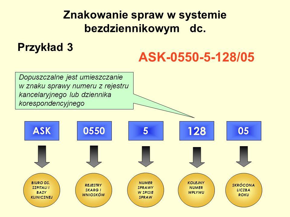 Znakowanie spraw w systemie bezdziennikowym dc. Przykład 3 ASK05505 05 128 Dopuszczalne jest umieszczanie w znaku sprawy numeru z rejestru kancelaryjn