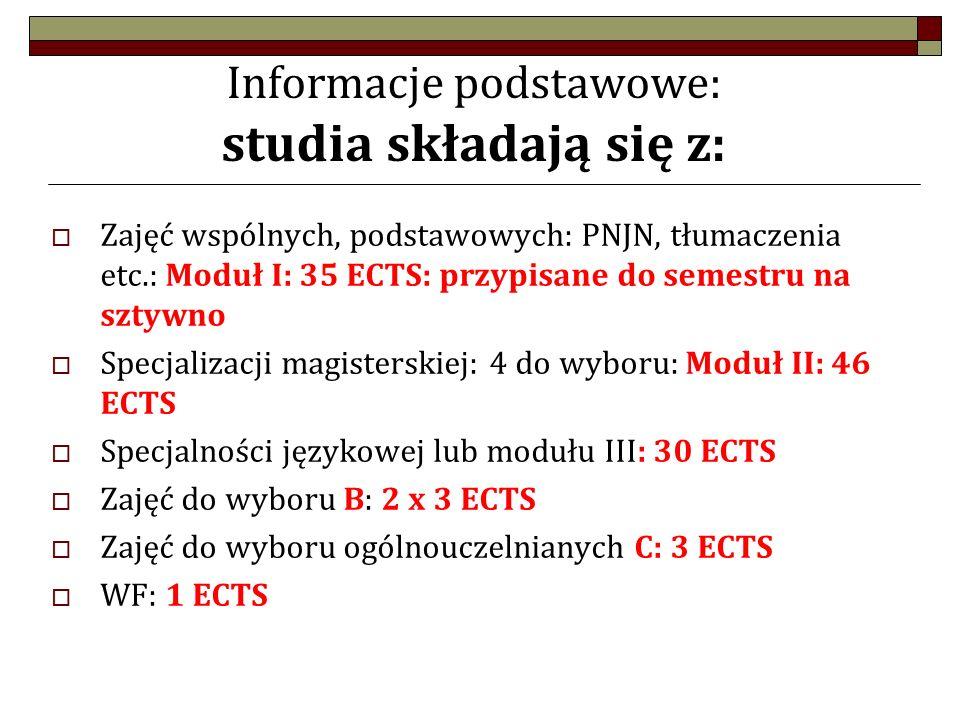 Informacje podstawowe: studia składają się z:  Zajęć wspólnych, podstawowych: PNJN, tłumaczenia etc.: Moduł I: 35 ECTS: przypisane do semestru na sztywno  Specjalizacji magisterskiej: 4 do wyboru: Moduł II: 46 ECTS  Specjalności językowej lub modułu III: 30 ECTS  Zajęć do wyboru B: 2 x 3 ECTS  Zajęć do wyboru ogólnouczelnianych C: 3 ECTS  WF: 1 ECTS