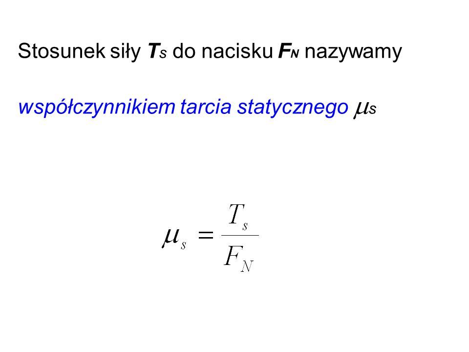 Stosunek siły T s do nacisku F N nazywamy współczynnikiem tarcia statycznego  s
