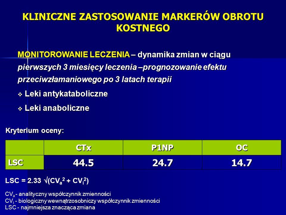 KLINICZNE ZASTOSOWANIE MARKERÓW OBROTU KOSTNEGO MONITOROWANIE LECZENIA – dynamika zmian w ciągu pierwszych 3 miesięcy leczenia –prognozowanie efektu przeciwzłamaniowego po 3 latach terapii  Leki antykataboliczne  Leki anaboliczne Kryterium oceny: CTx P1NPOC LSC44.524.714.7 LSC = 2.33  (CV a 2 + CV i 2 ) CV a - analityczny współczynnik zmienności CV i - biologiczny wewnątrzosobniczy współczynnik zmienności LSC - najmniejsza znacząca zmiana