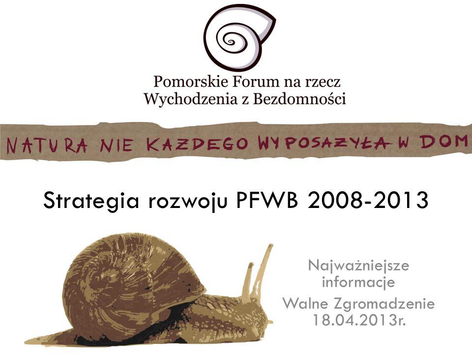 Strategia rozwoju PFWB 2008-2013 Najważniejsze informacje Walne Zgromadzenie 18.04.2013r.