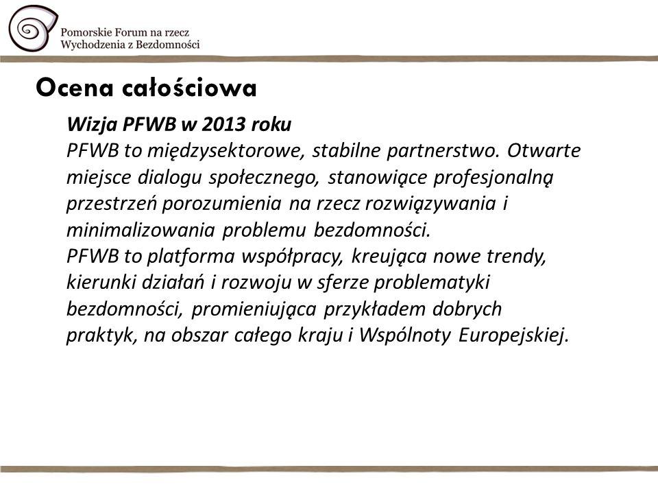 Ocena całościowa Wizja PFWB w 2013 roku PFWB to międzysektorowe, stabilne partnerstwo.