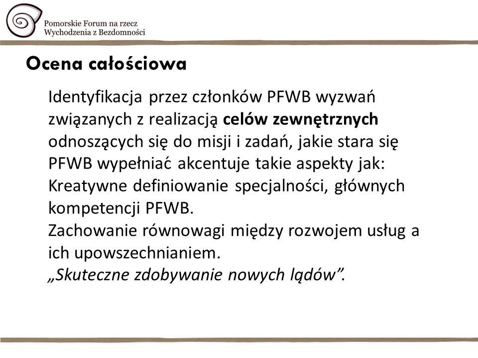 Ocena całościowa Identyfikacja przez członków PFWB wyzwań związanych z realizacją celów zewnętrznych odnoszących się do misji i zadań, jakie stara się PFWB wypełniać akcentuje takie aspekty jak: Kreatywne definiowanie specjalności, głównych kompetencji PFWB.